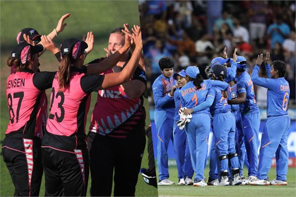 women  s t20 world cup   indian women team