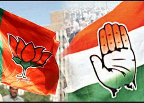 bjp 71 and congress 72 percent candidates millionaires