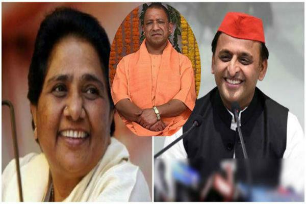gorakhpur phulpur election
