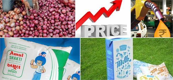 three way inflation  prices of vegetables