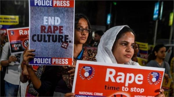 india is the most dangerous country in the world for women