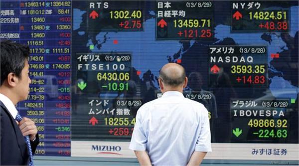 sgx nifty  asian markets