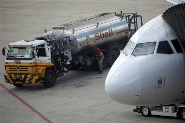 the biggest risk of fuel price for the aviation sector
