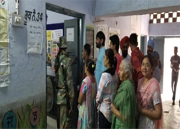 lok sabha elections 2019 patiala