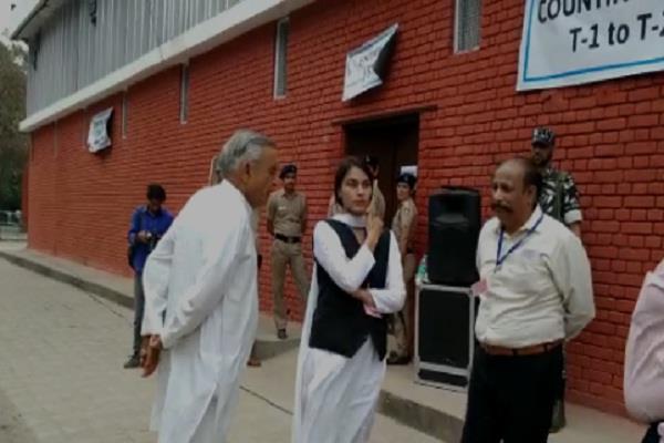congress in chandigarh