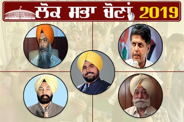 lok sabha elections 2019 sri anandpur sahib