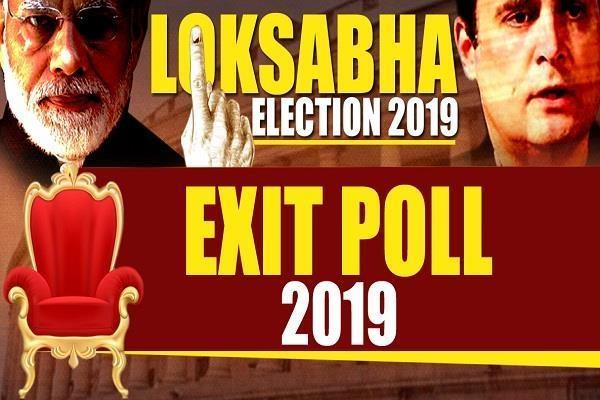 exit poll 2019 live