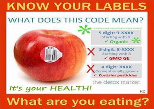 do not buy labels on the fruit