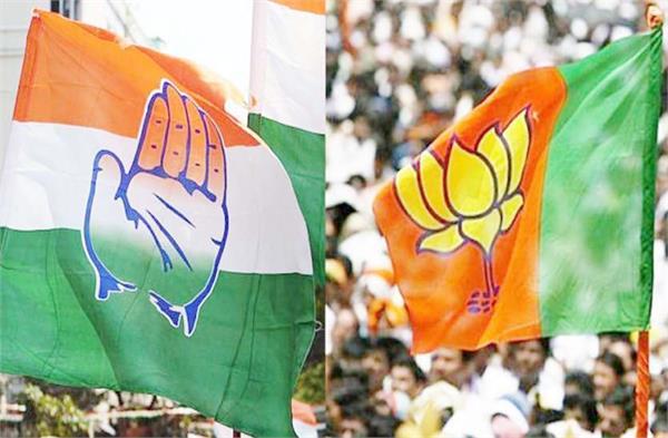 bjp will not field rajya sabha candidate from rajasthan