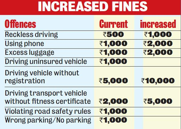 increased fines save lives better