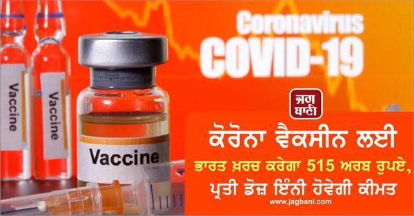 corona vaccine will cost india 515 billion rupees