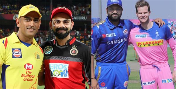 ipl 2020 csk royal challengers bangalore mumbai indians rajasthan royals match