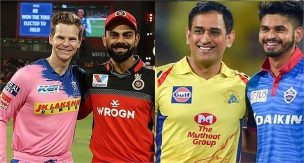 ipl 2020  rcb  rajasthan royals  chennai super kings  delhi capitals  match