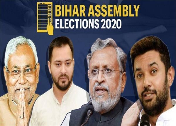 bihar polls disprove all exit poll estimates