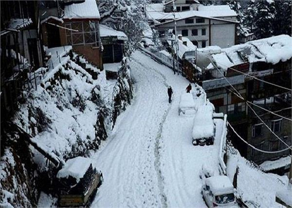 avalanche and snowfall warning in himachal