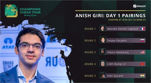 skilling open chess  anish takes the lead over vidit