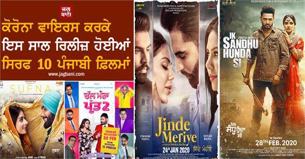 punjabi movies released in 2020