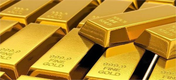gold imports lockdown