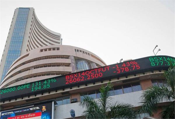 mahaswaratri  the financial markets closed