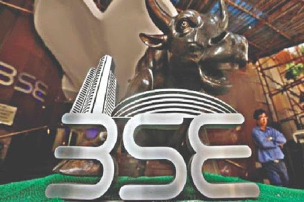 equity return of bse 500 companies lowest in last 16 years