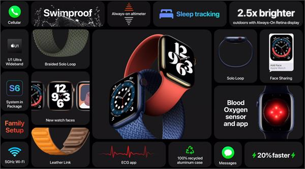 fitness plus will offer fitness training based on data from the apple watch