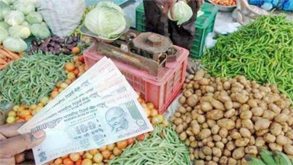 retail inflation declined marginally to 6 69