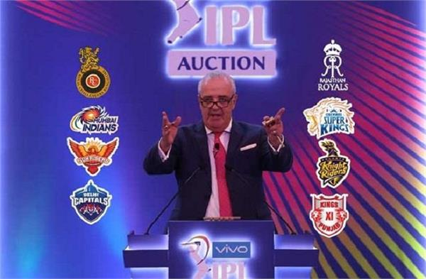 ipl 2021 list cricketers retained released eight teams