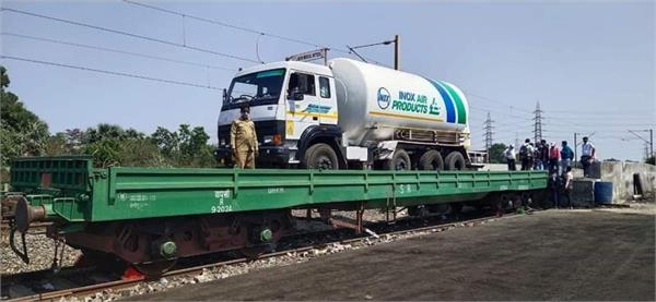 railways will run oxygen express