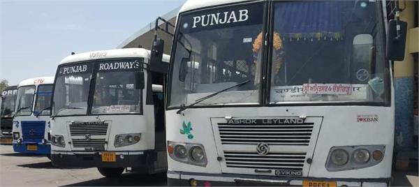 corona negative report of passengers punjab not being checked