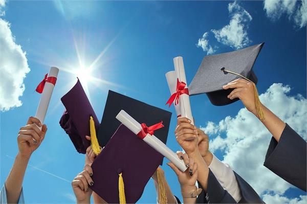students good future success brain highlights