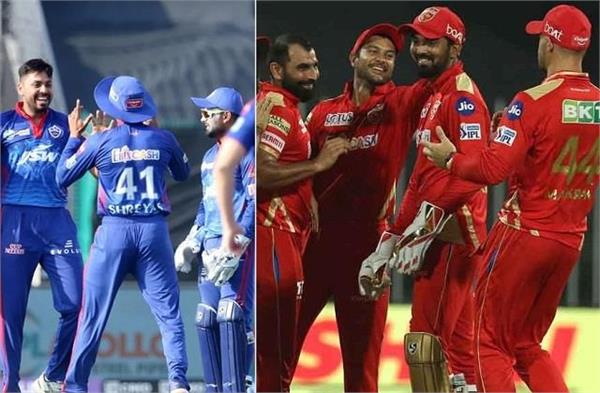 ipl 2021 position of teams in the points table orange and purple cap list
